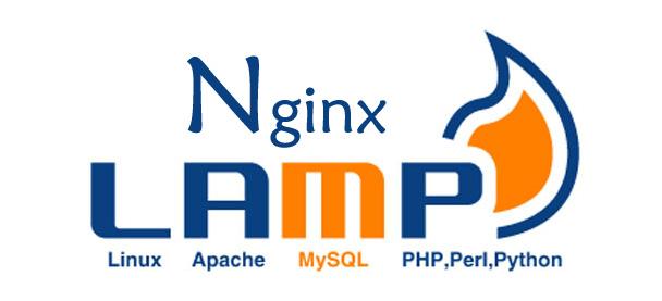 Nginx配置多核CPU的配置项worker_cpu_affinity使用方法